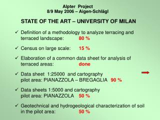 Definition of a methodology to analyze terracing and terraced landscape: 80 \%