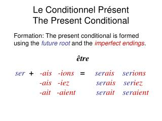 Le Conditionnel Présent The Present Conditional