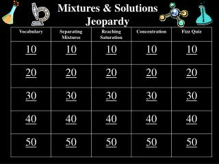 Mixtures & Solutions Jeopardy