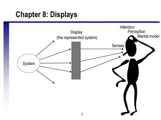 Chapter 8: Displays