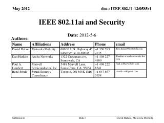 IEEE  802.11ai  and Security