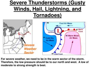 Severe Thunderstorms (Gusty Winds, Hail, Lightning, and Tornadoes)