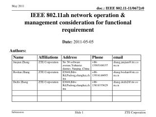 IEEE 802.11ah network operation & management consideration  for functional requirement