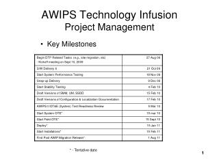 AWIPS Technology Infusion Project Management