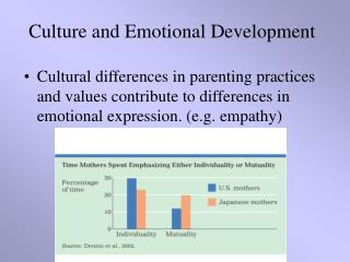 Culture and Emotional Development