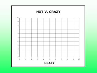 3.	Hot V. Crazy 	a) Draw the Vickie Mendoza Diagonal through the Hot V. Crazy scatter plot.