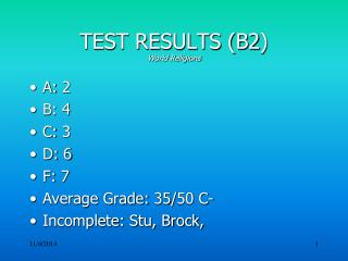 TEST RESULTS (B2) World Religions