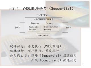 硬件执行:并发执行( VHDL 本质)   仿真执行:顺序执行、并发执行   分为两大类:顺序( Sequential )描述语句