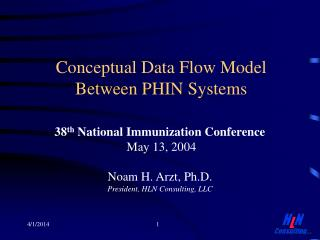 Conceptual Data Flow Model Between PHIN Systems