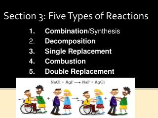 Section 3: Five Types of Reactions