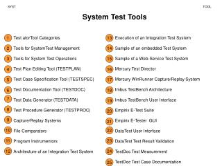 System Test Tools