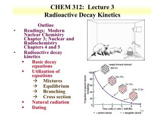 CHEM 312:  Lecture 3 Radioactive Decay Kinetics