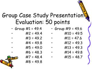 Group Case Study Presentation Evaluation: 50 points