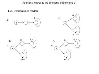 Ex3. Distinguishing models