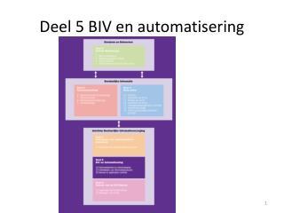 Deel 5 BIV en automatisering