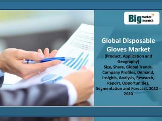 Global Disposable Gloves Market 2014-2020