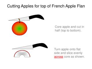 Cutting Apples for top of French Apple Flan