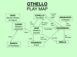 OTHELLO PLAY MAP