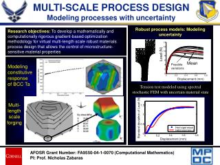 MULTI-SCALE PROCESS DESIGN Modeling processes with uncertainty