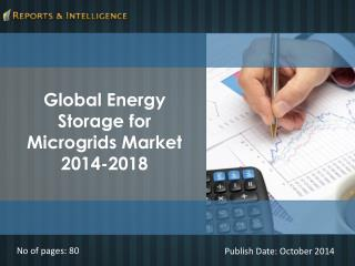 R&I: Energy Storage for Microgrids Market - Size, Share