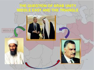THE QUESTION OF ARAB UNITY MIDDLE EAST AND THE TRIANGLE