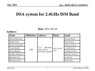 DSA system for 2.4GHz ISM Band