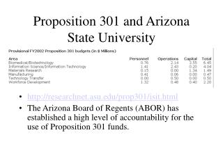 Proposition 301 and Arizona State University