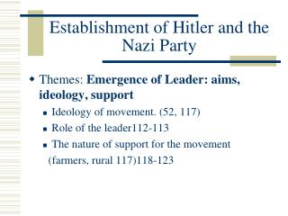 Establishment of Hitler and the Nazi Party