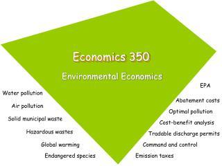 Economics 350