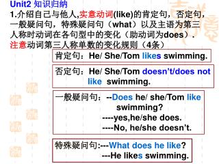 肯定句: He/ She/Tom  like s swimming.