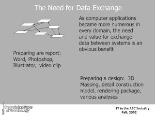 The Need for Data Exchange