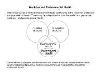 Medicine and Environmental Health