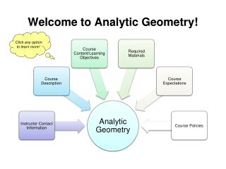 Welcome to Analytic Geometry!
