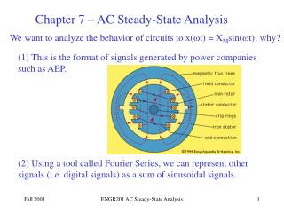 Chapter 7 – AC Steady-State Analysis