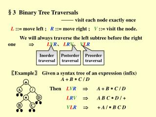 §3  Binary Tree Traversals                                      ——  visit each node exactly once