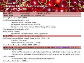 Cherry COST Training School - Sensory evaluation 12 th to 17 th May 2014
