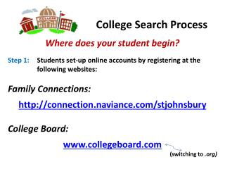 College Search Process
