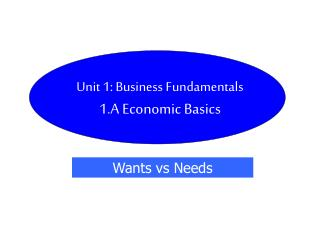 Unit 1: Business Fundamentals 1.A Economic Basics