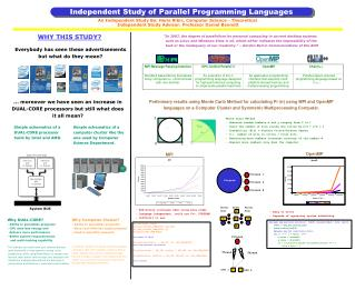 Independent Study of Parallel Programming Languages