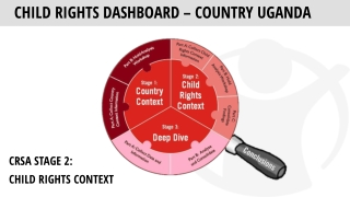 CRSA STAGE 2: CHILD RIGHTS CONTEXT