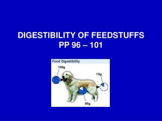 DIGESTIBILITY OF FEEDSTUFFS PP 96 – 101