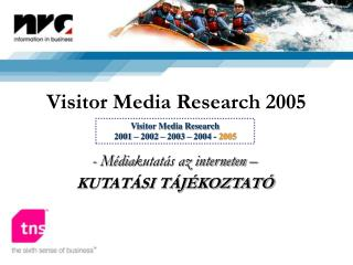 Visitor  Media  Research 200 5