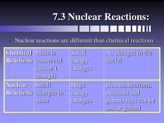7.3 Nuclear Reactions: