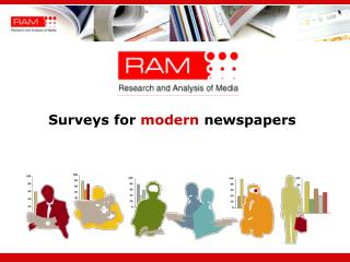 Surveys for  modern  newspapers