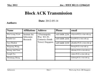 Block ACK Transmission