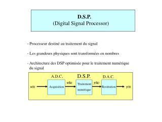 - Processeur destiné au traitement du signal