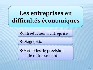 Les entreprises en difficultés économiques