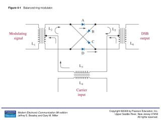 Figure 4-1    Balanced ring modulator.