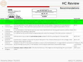 HC Review