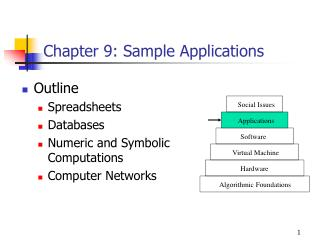 Chapter 9: Sample Applications